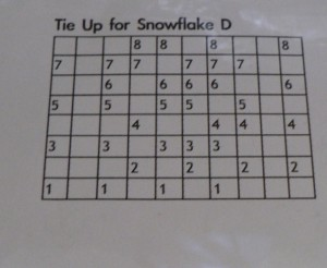 Tie Up for Snowflake D